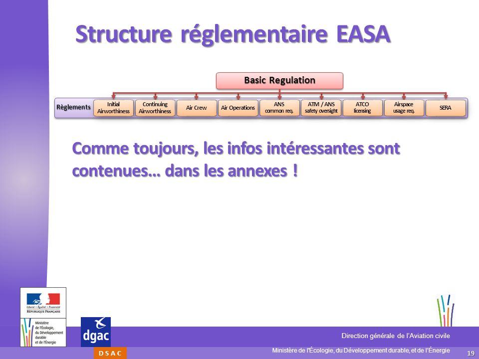 19 Ministère de l'Écologie, du Développement durable, et de lÉnergie Direction générale de lAviation civile D S A C Structure réglementaire EASA Règle