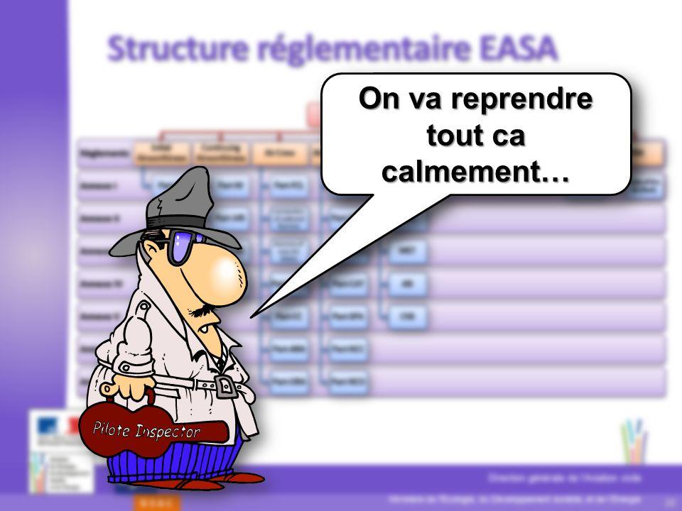 6 Ministère de l'Écologie, du Développement durable, et de lÉnergie Direction générale de lAviation civile D S A C Structure réglementaire EASA On va