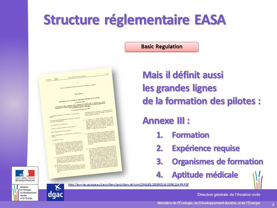 8 Ministère de l'Écologie, du Développement durable, et de lÉnergie Direction générale de lAviation civile D S A C Structure réglementaire EASA Basic