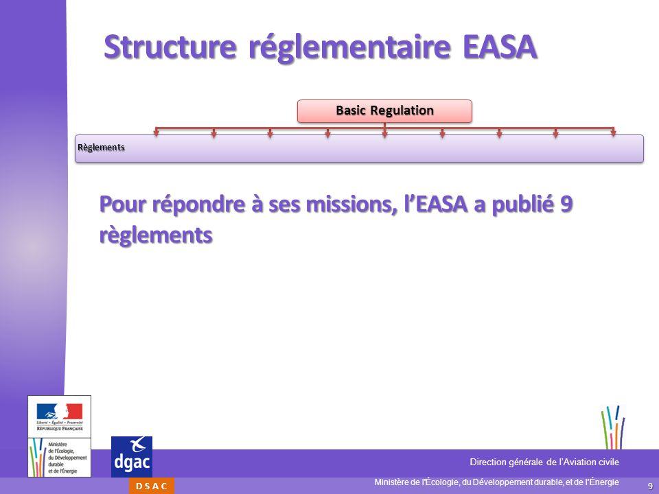 9 Ministère de l'Écologie, du Développement durable, et de lÉnergie Direction générale de lAviation civile D S A C Structure réglementaire EASA Règlem