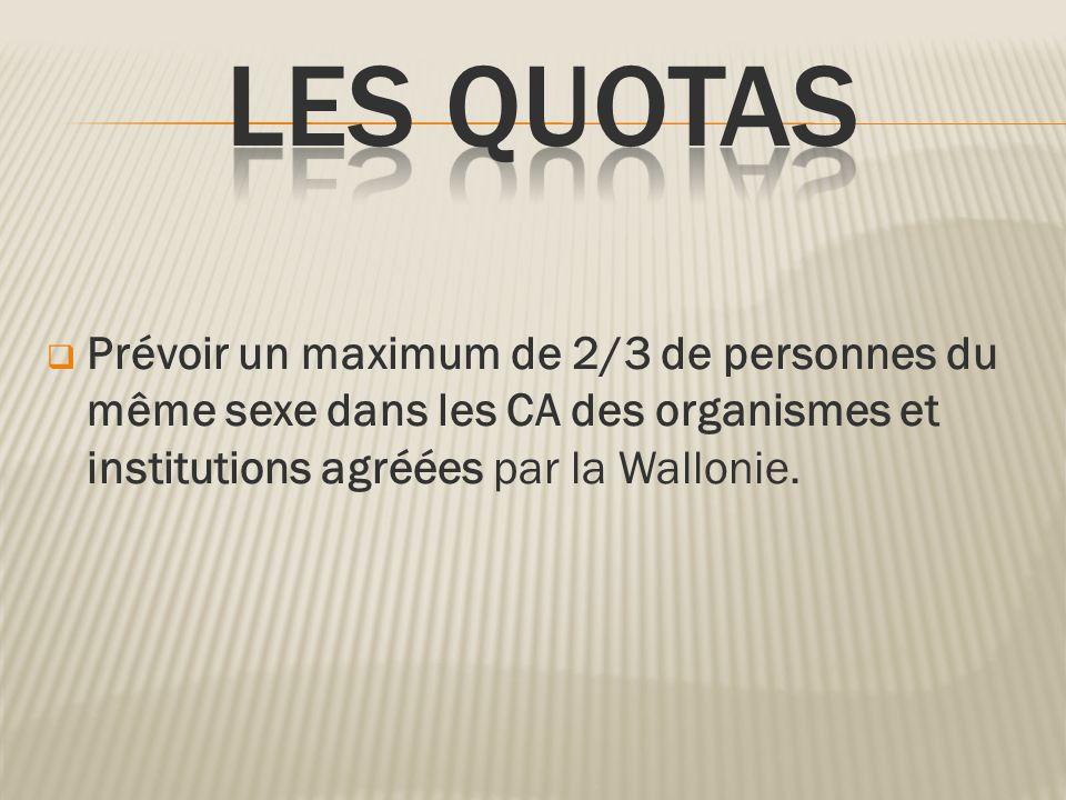 Prévoir un maximum de 2/3 de personnes du même sexe dans les CA des organismes et institutions agréées par la Wallonie.