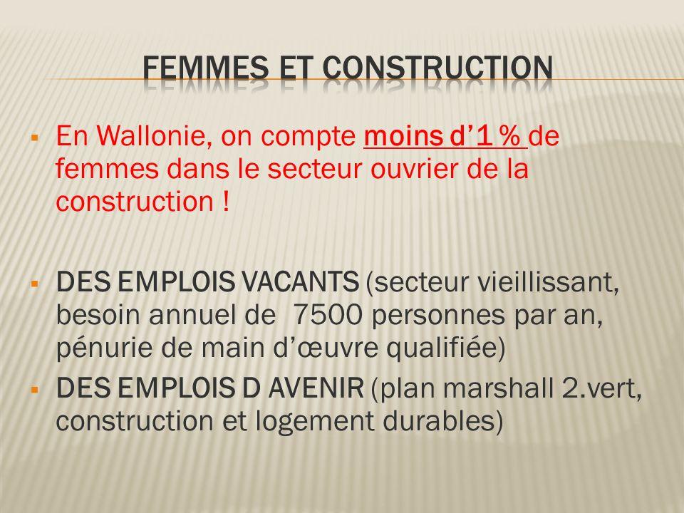 En Wallonie, on compte moins d1 % de femmes dans le secteur ouvrier de la construction ! DES EMPLOIS VACANTS (secteur vieillissant, besoin annuel de 7