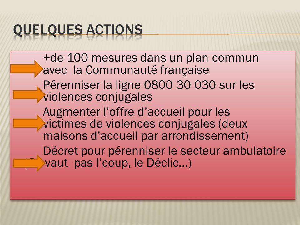 +de 100 mesures dans un plan commun avec la Communauté française Pérenniser la ligne 0800 30 030 sur les violences conjugales Augmenter loffre daccuei