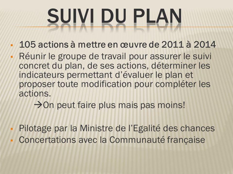 105 actions à mettre en œuvre de 2011 à 2014 Réunir le groupe de travail pour assurer le suivi concret du plan, de ses actions, déterminer les indicat
