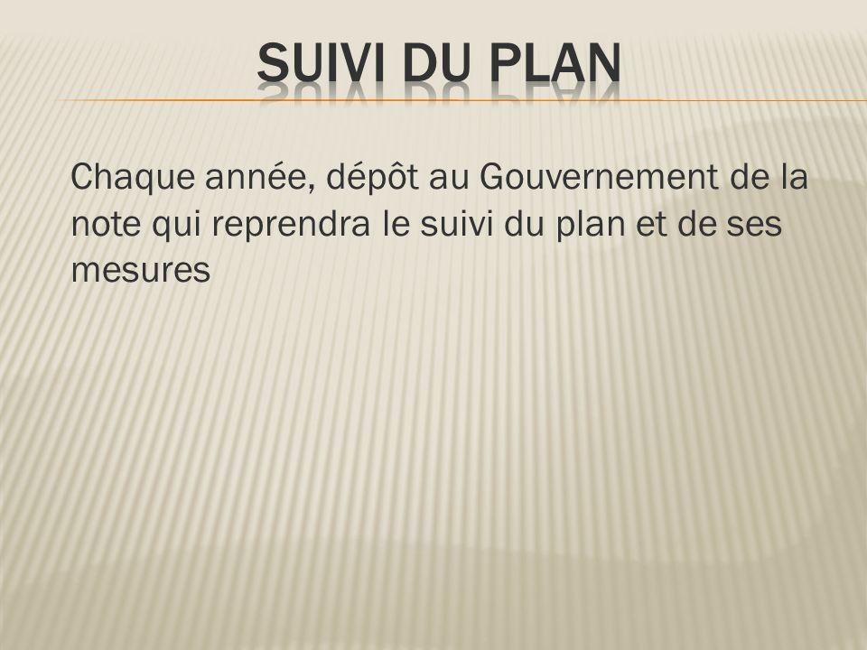 Chaque année, dépôt au Gouvernement de la note qui reprendra le suivi du plan et de ses mesures