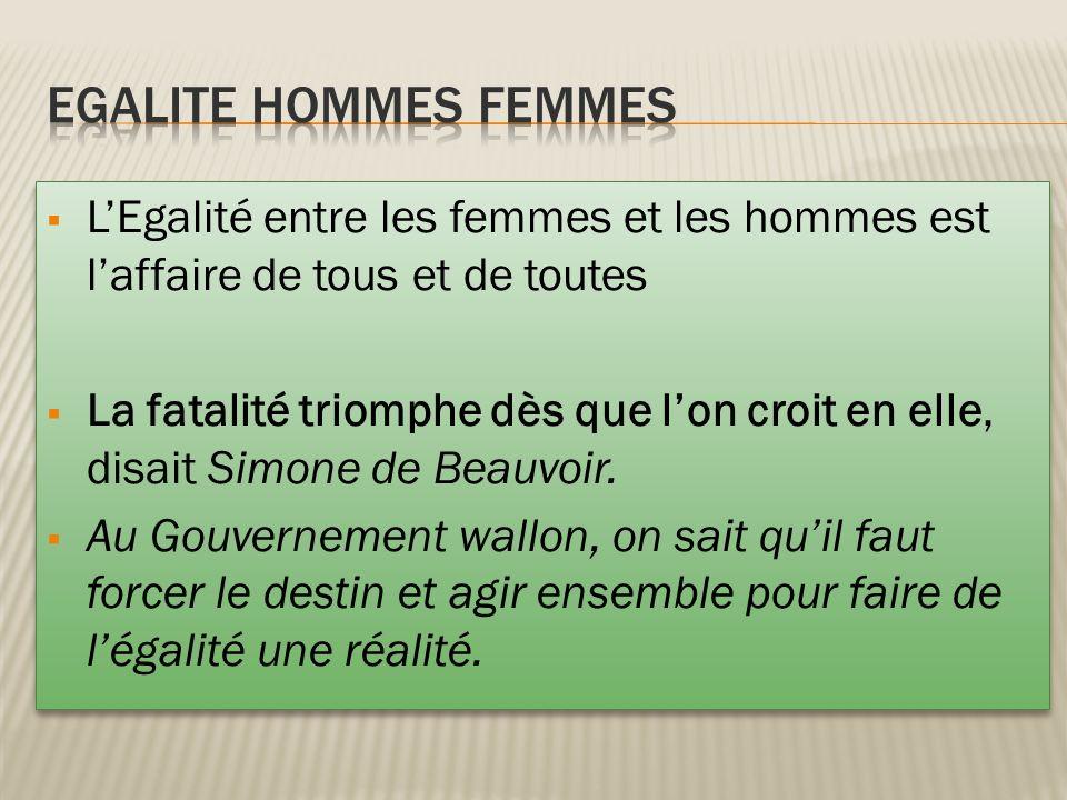 LEgalité entre les femmes et les hommes est laffaire de tous et de toutes La fatalité triomphe dès que lon croit en elle, disait Simone de Beauvoir. A