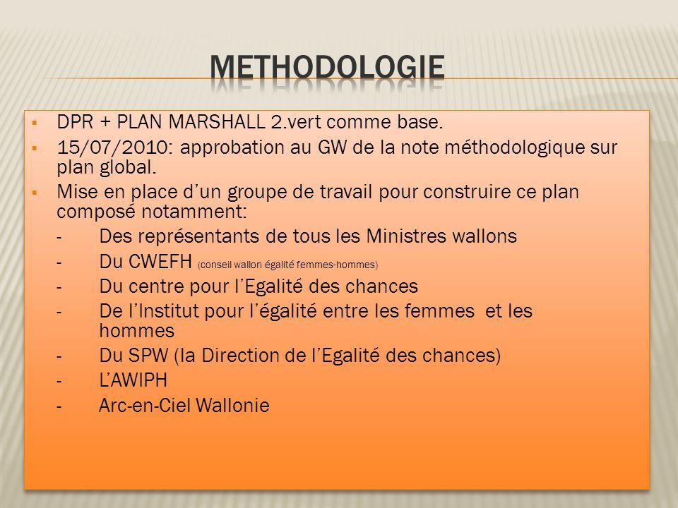 DPR + PLAN MARSHALL 2.vert comme base. 15/07/2010: approbation au GW de la note méthodologique sur plan global. Mise en place dun groupe de travail po