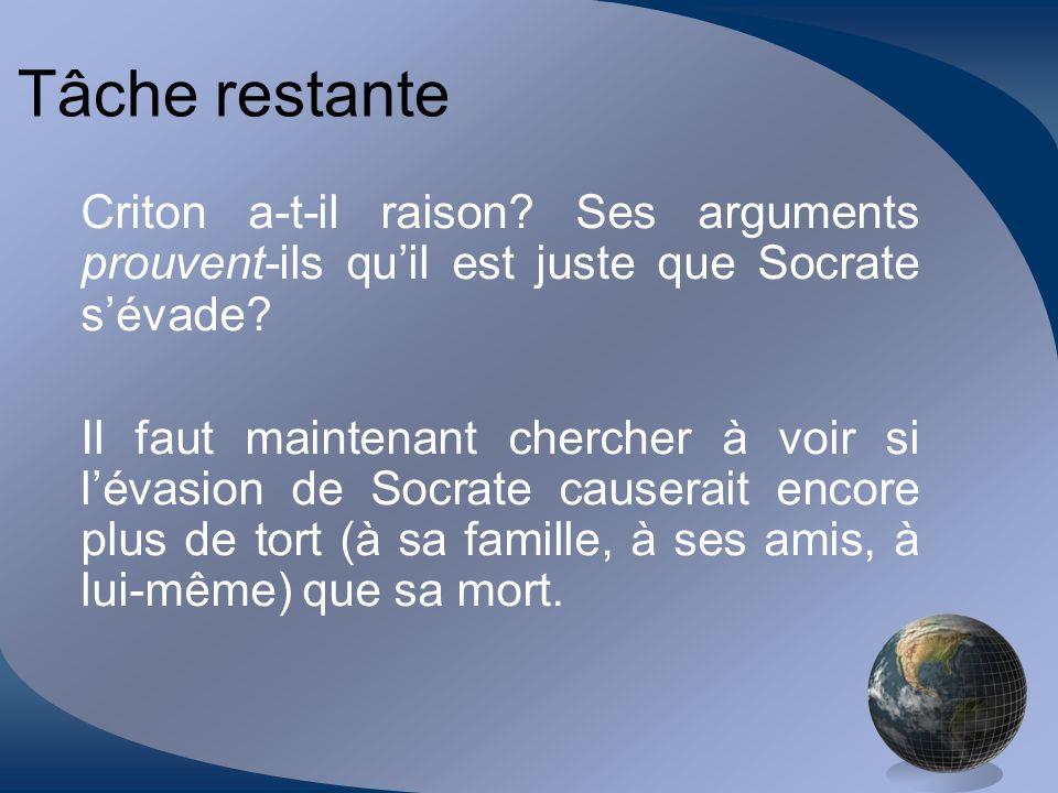 Tâche restante Criton a-t-il raison? Ses arguments prouvent-ils quil est juste que Socrate sévade? Il faut maintenant chercher à voir si lévasion de S