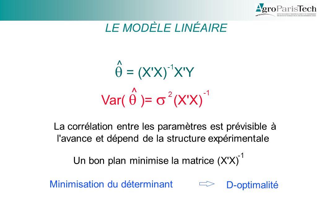 = (X X) X Y ^ Var( )= (X X) ^ 2 La corrélation entre les paramètres est prévisible à l avance et dépend de la structure expérimentale Un bon plan minimise la matrice (X X) Minimisation du déterminant D-optimalité LE MODÈLE LINÉAIRE