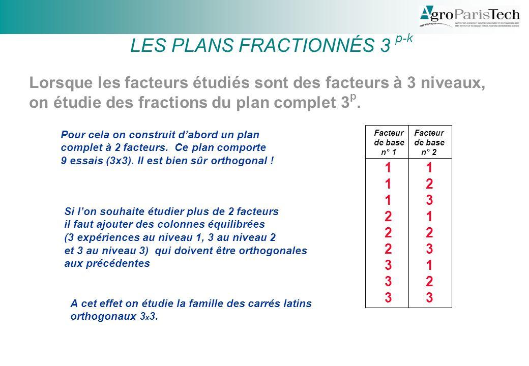 LES PLANS FRACTIONNÉS 3 p-k Lorsque les facteurs étudiés sont des facteurs à 3 niveaux, on étudie des fractions du plan complet 3 p.