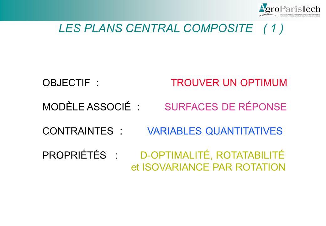 OBJECTIF : TROUVER UN OPTIMUM MODÈLE ASSOCIÉ : SURFACES DE RÉPONSE CONTRAINTES : VARIABLES QUANTITATIVES PROPRIÉTÉS : D-OPTIMALITÉ, ROTATABILITÉ et ISOVARIANCE PAR ROTATION LES PLANS CENTRAL COMPOSITE ( 1 )