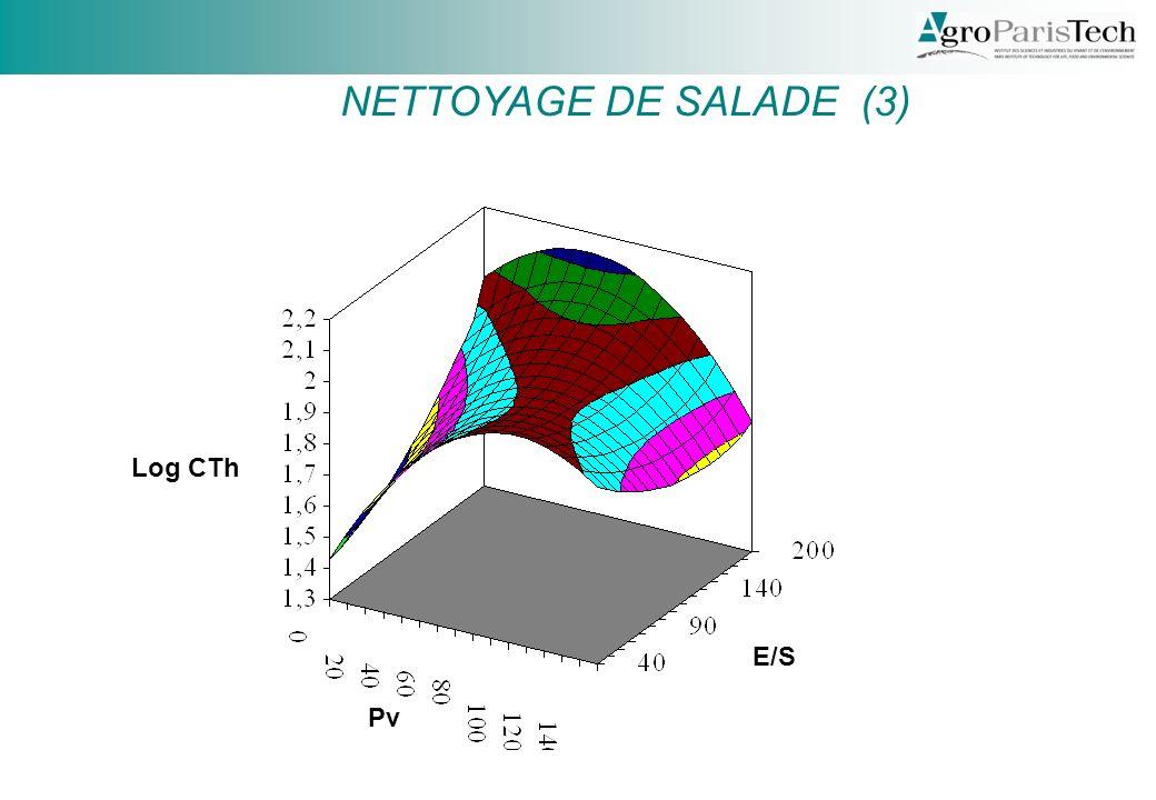 Log CTh Pv E/S NETTOYAGE DE SALADE (3)
