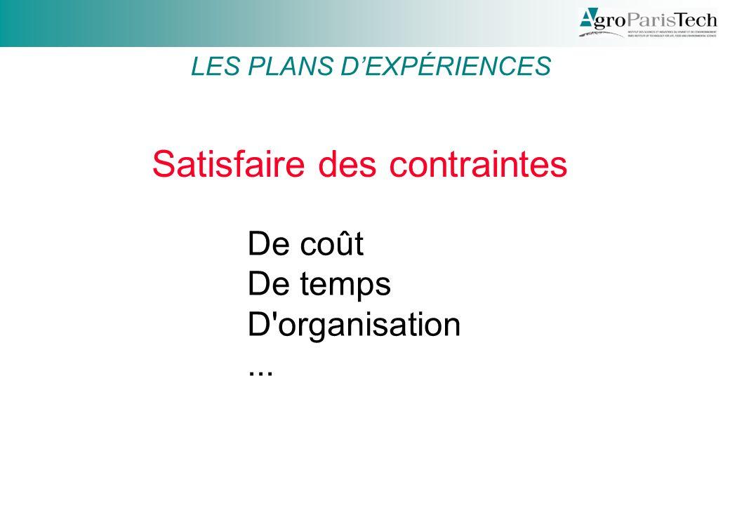 Satisfaire des contraintes De coût De temps D organisation... LES PLANS DEXPÉRIENCES