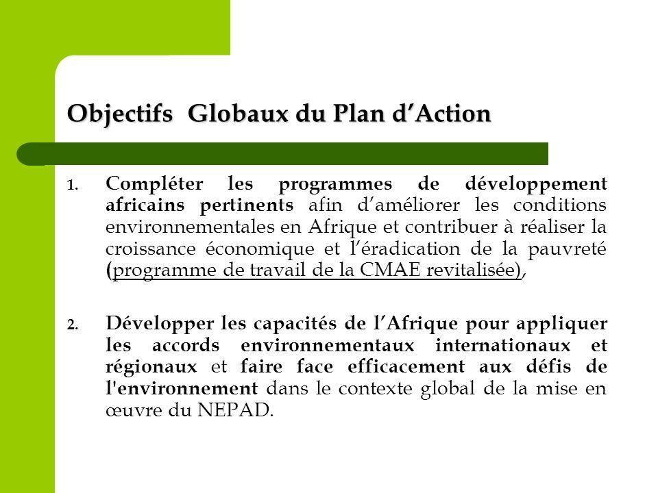 Objectifs Globaux du Plan dAction 1. Compléter les programmes de développement africains pertinents afin daméliorer les conditions environnementales e