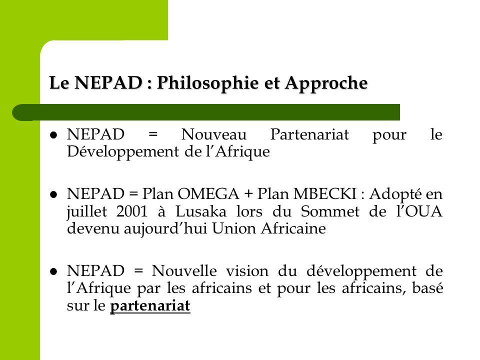 Le NEPAD : Philosophie et Approche NEPAD = Nouveau Partenariat pour le Développement de lAfrique NEPAD = Plan OMEGA + Plan MBECKI : Adopté en juillet