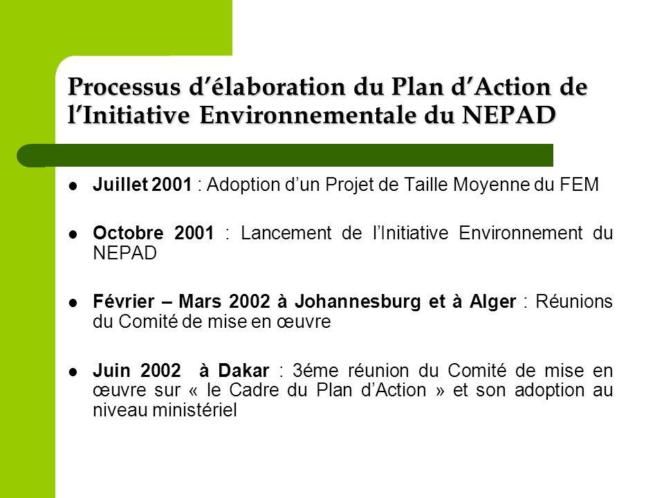 Processus délaboration du Plan dAction de lInitiative Environnementale du NEPAD (suite) Juillet 2002 à Kampala : Adoption du Plan par la CMAE Avril 2003 à Maputo : 4éme réunion du Comité de mise en œuvre (niveau ministériel) : adoption du projet de Plan dAction et du projet de décision à soumettre au Sommet de lUnion Africaine Juin 2003 à Maputo : Session spéciale de la CMAE : Adoption du Plan dAction