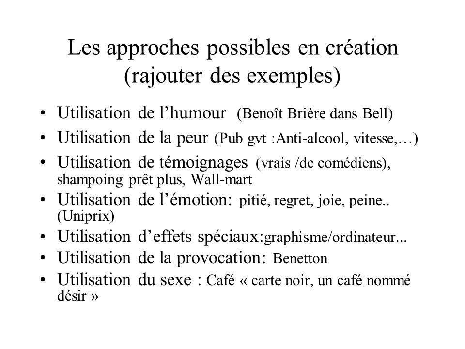 Les approches possibles en création (rajouter des exemples) Utilisation de lhumour (Benoît Brière dans Bell) Utilisation de la peur (Pub gvt :Anti-alc