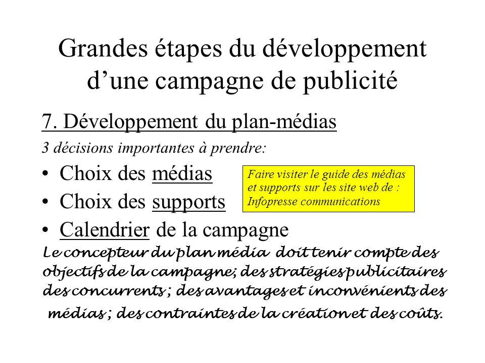 Grandes étapes du développement dune campagne de publicité 7. Développement du plan-médias 3 décisions importantes à prendre: Choix des médias Choix d