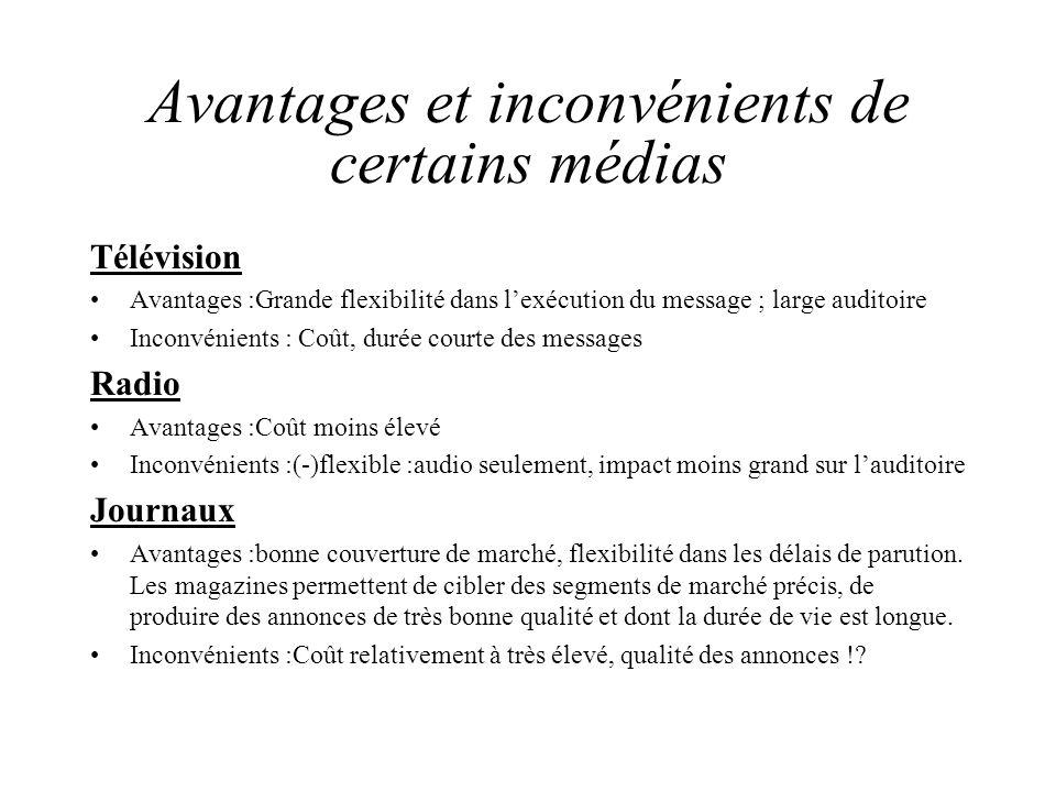 Avantages et inconvénients de certains médias Télévision Avantages :Grande flexibilité dans lexécution du message ; large auditoire Inconvénients : Co