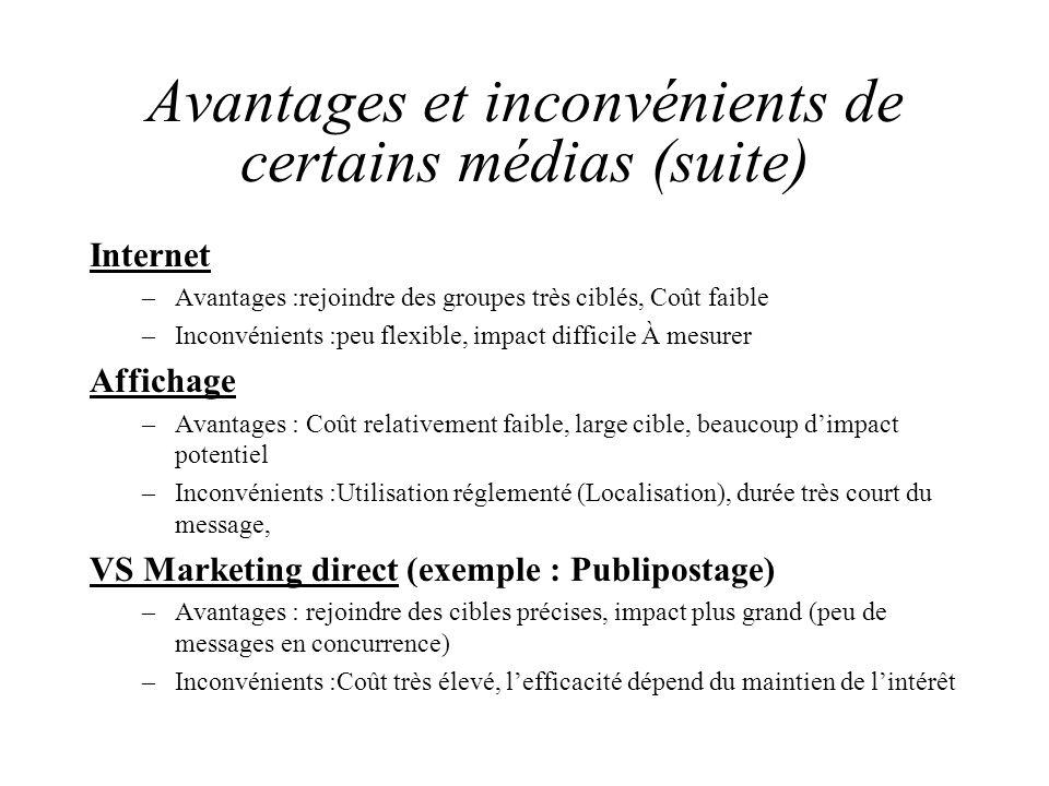 Avantages et inconvénients de certains médias (suite) Internet –Avantages :rejoindre des groupes très ciblés, Coût faible –Inconvénients :peu flexible