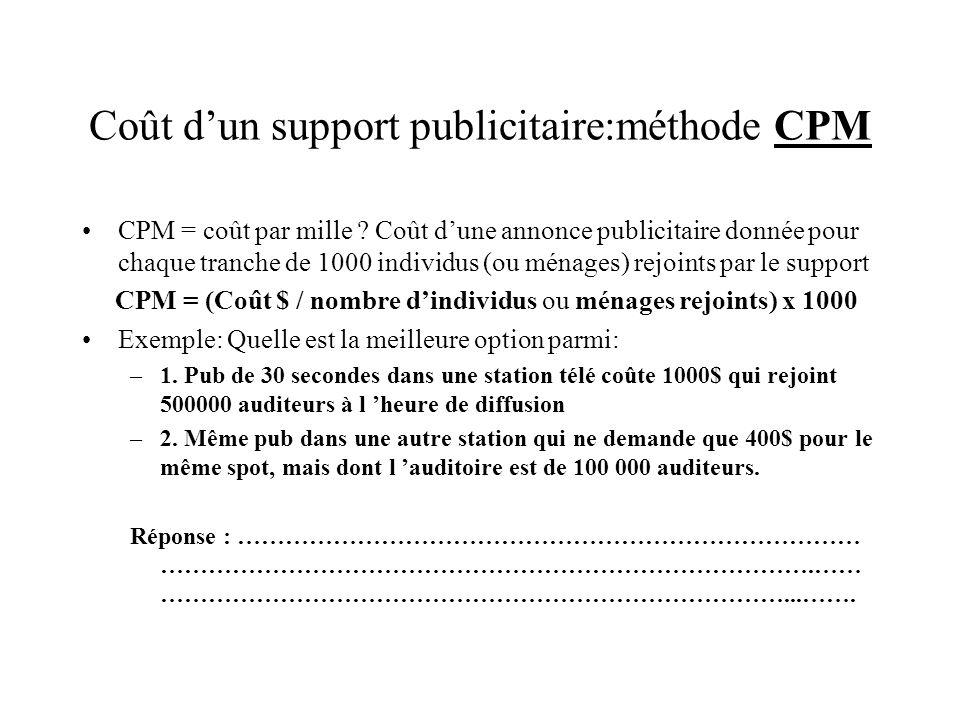 Coût dun support publicitaire:méthode CPM CPM = coût par mille ? Coût dune annonce publicitaire donnée pour chaque tranche de 1000 individus (ou ménag