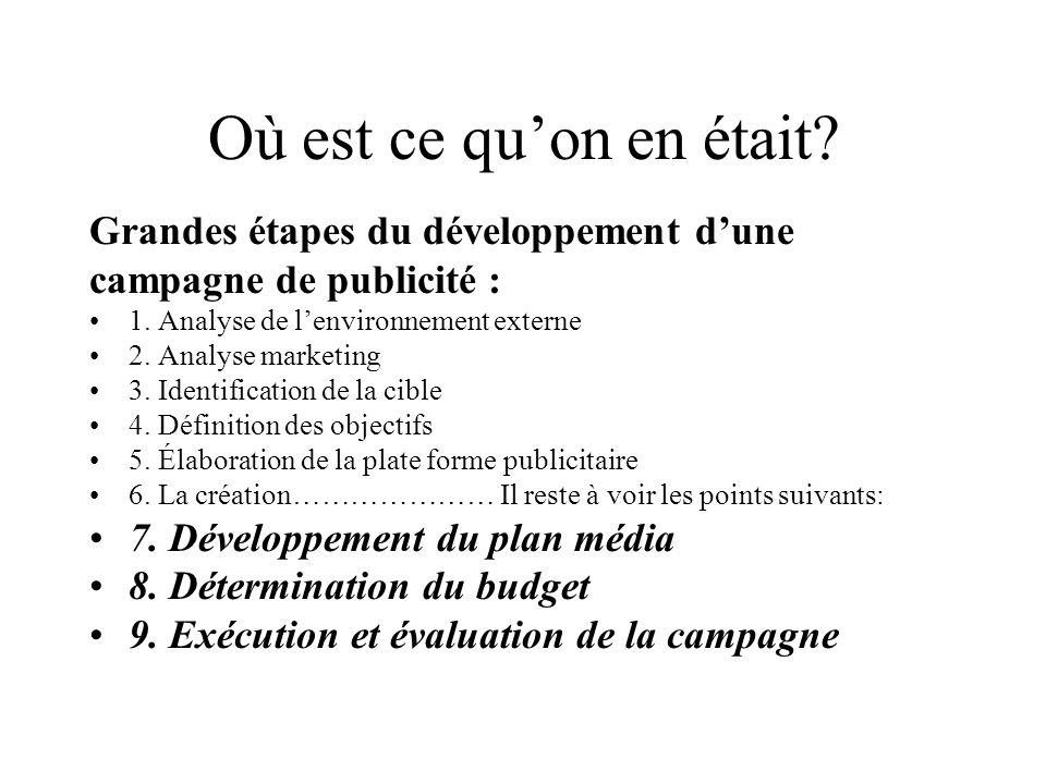 Où est ce quon en était? Grandes étapes du développement dune campagne de publicité : 1. Analyse de lenvironnement externe 2. Analyse marketing 3. Ide