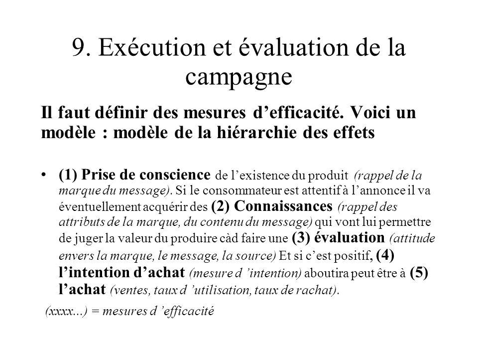9. Exécution et évaluation de la campagne Il faut définir des mesures defficacité. Voici un modèle : modèle de la hiérarchie des effets (1) Prise de c