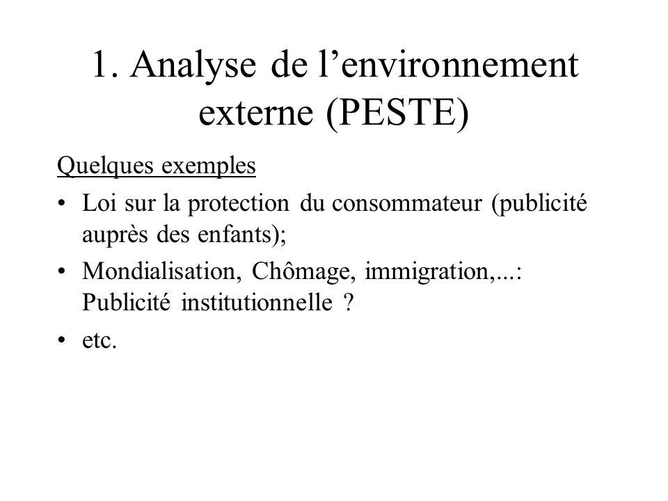 1. Analyse de lenvironnement externe (PESTE) Quelques exemples Loi sur la protection du consommateur (publicité auprès des enfants); Mondialisation, C