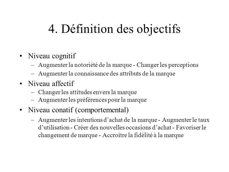 4. Définition des objectifs Niveau cognitif –Augmenter la notoriété de la marque - Changer les perceptions –Augmenter la connaissance des attributs de