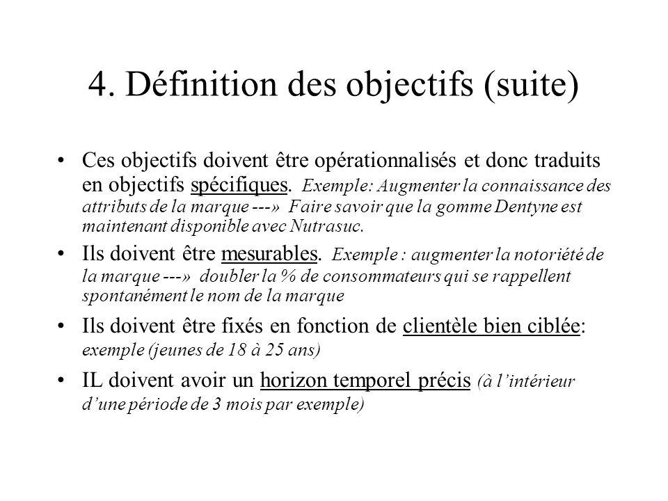 4. Définition des objectifs (suite) Ces objectifs doivent être opérationnalisés et donc traduits en objectifs spécifiques. Exemple: Augmenter la conna