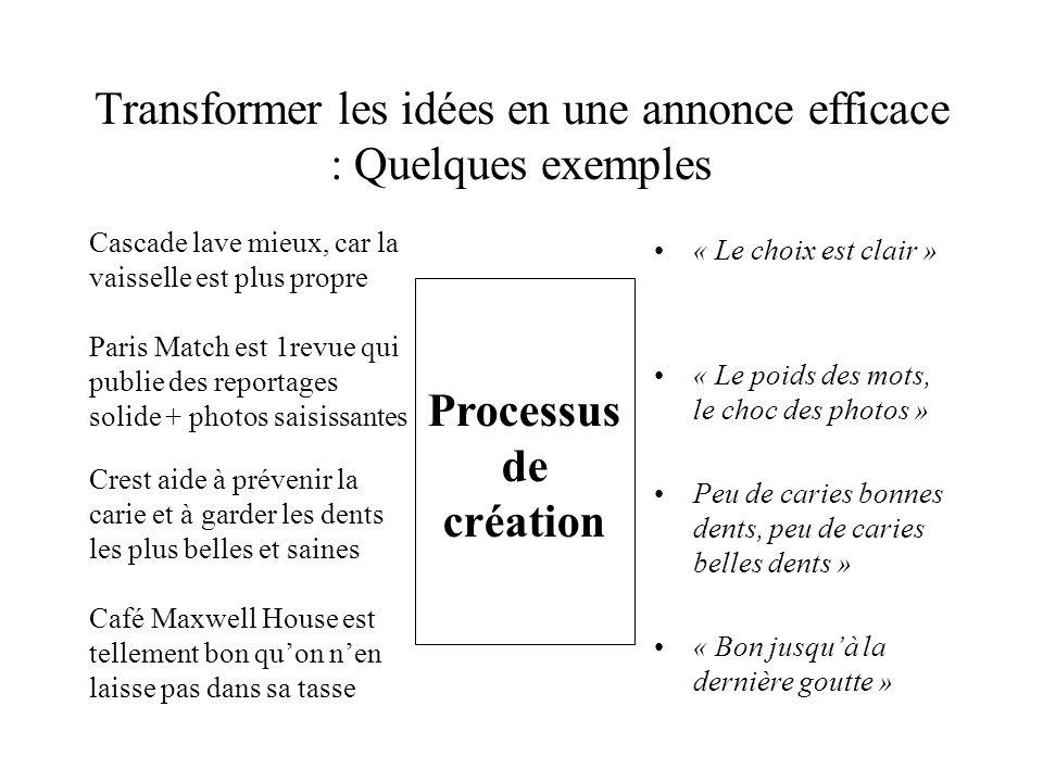 Transformer les idées en une annonce efficace : Quelques exemples Cascade lave mieux, car la vaisselle est plus propre Paris Match est 1revue qui publ