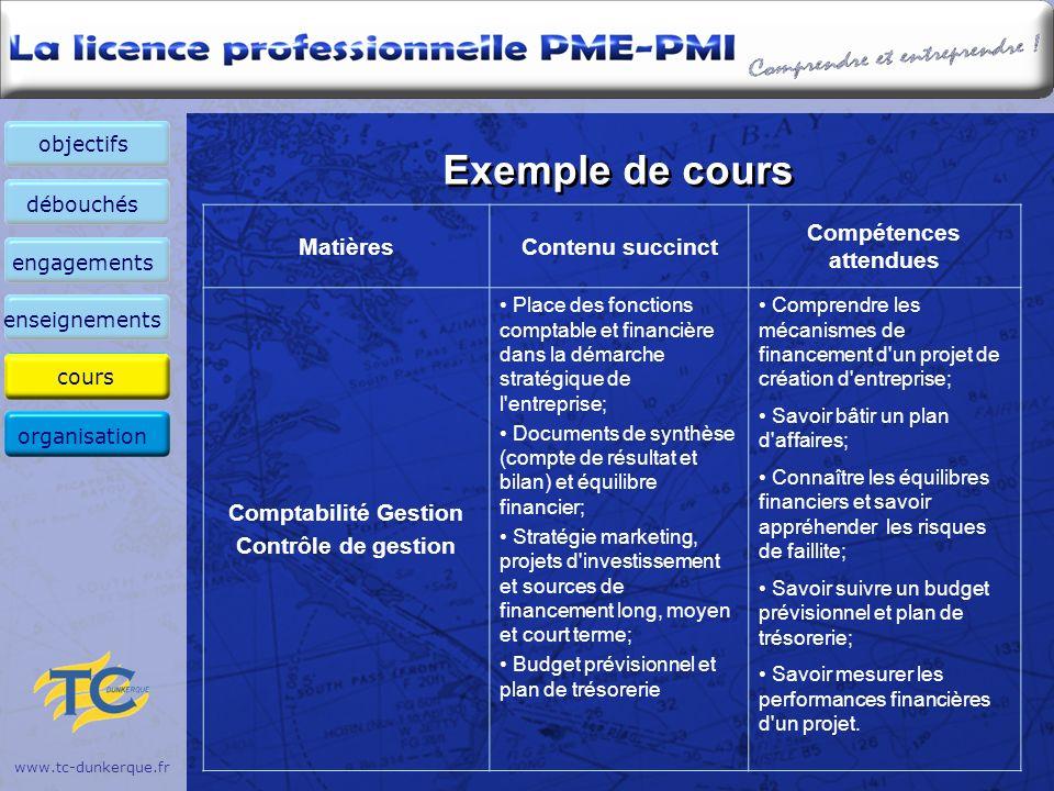 www.tc-dunkerque.fr Exemple de cours MatièresContenu succinct Compétences attendues Comptabilité Gestion Contrôle de gestion Place des fonctions compt