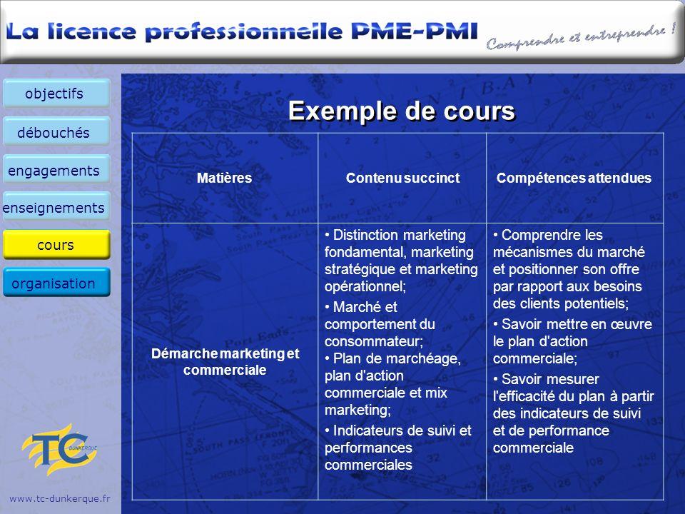 www.tc-dunkerque.fr Exemple de cours MatièresContenu succinctCompétences attendues Démarche marketing et commerciale Distinction marketing fondamental