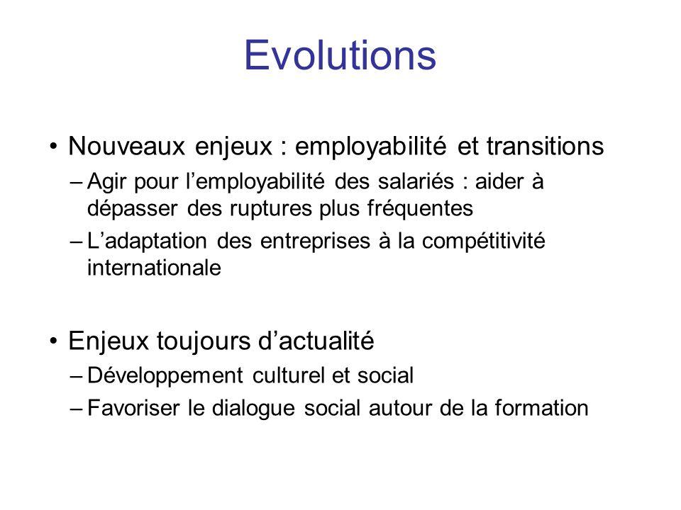Nouveaux enjeux : employabilité et transitions –Agir pour lemployabilité des salariés : aider à dépasser des ruptures plus fréquentes –Ladaptation des
