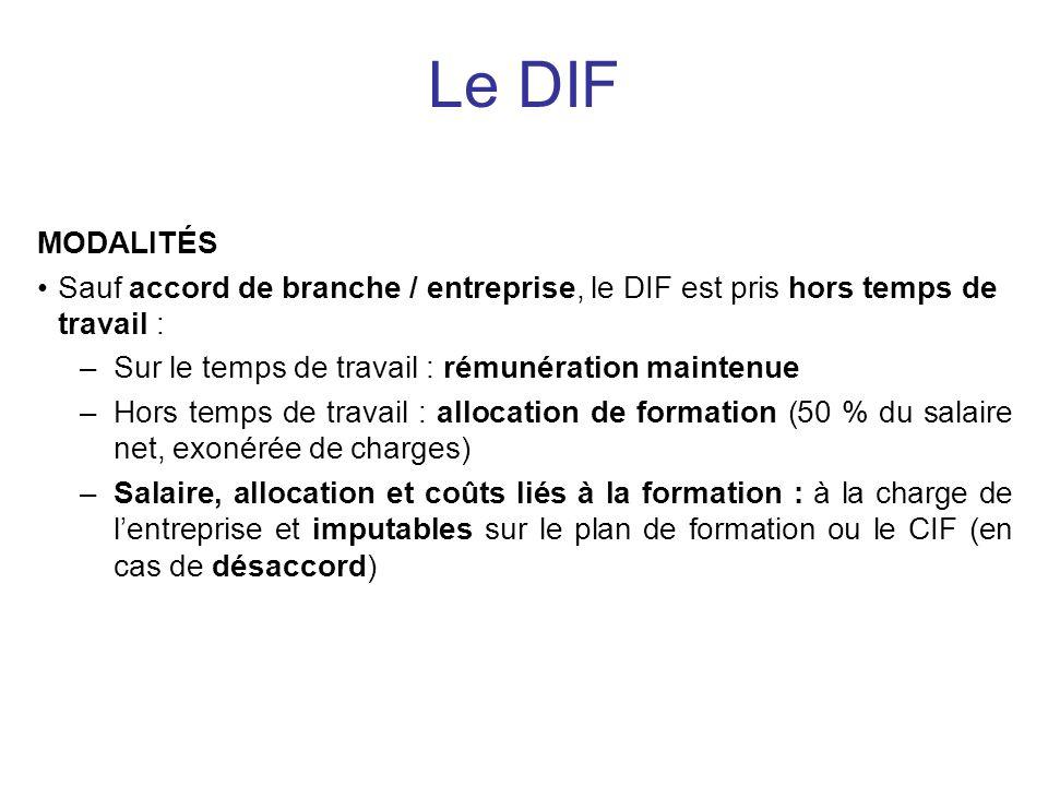 MODALITÉS Sauf accord de branche / entreprise, le DIF est pris hors temps de travail : –Sur le temps de travail : rémunération maintenue –Hors temps d
