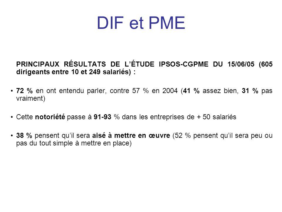PRINCIPAUX RÉSULTATS DE LÉTUDE IPSOS-CGPME DU 15/06/05 (605 dirigeants entre 10 et 249 salariés) : 72 % en ont entendu parler, contre 57 % en 2004 (41
