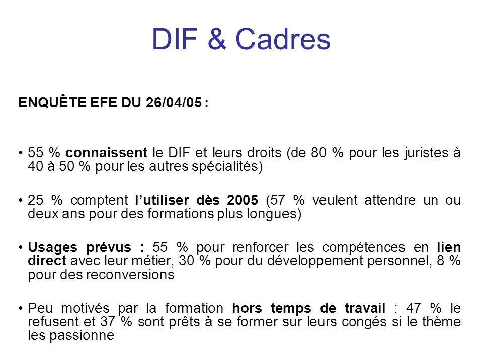 ENQUÊTE EFE DU 26/04/05 : 55 % connaissent le DIF et leurs droits (de 80 % pour les juristes à 40 à 50 % pour les autres spécialités) 25 % comptent lu