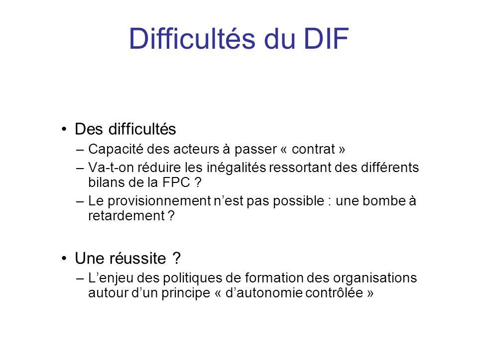 Des difficultés –Capacité des acteurs à passer « contrat » –Va-t-on réduire les inégalités ressortant des différents bilans de la FPC ? –Le provisionn