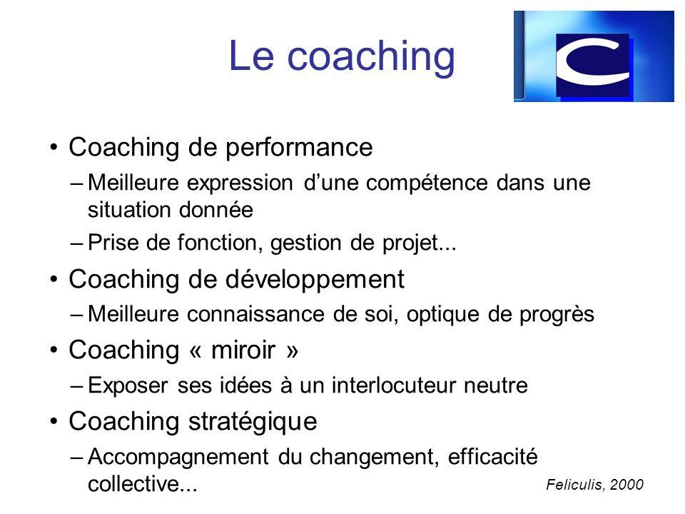 Coaching de performance –Meilleure expression dune compétence dans une situation donnée –Prise de fonction, gestion de projet... Coaching de développe