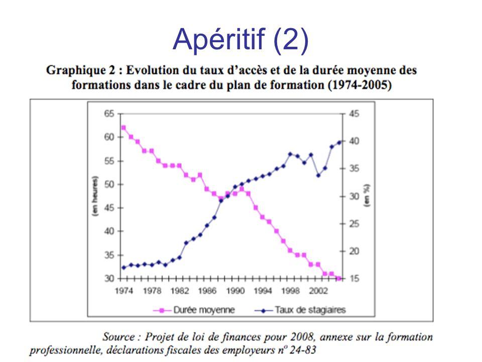 Apéritif (2)