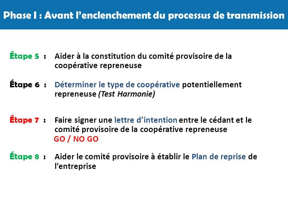 Étape 5 : Aider à la constitution du comité provisoire de la coopérative repreneuse Étape 6 : Déterminer le type de coopérative potentiellement repreneuse (Test Harmonie) Étape 7 : Faire signer une lettre dintention entre le cédant et le comité provisoire de la coopérative repreneuse GO / NO GO Étape 8 : Aider le comité provisoire à établir le Plan de reprise de lentreprise Phase I : Avant lenclenchement du processus de transmission