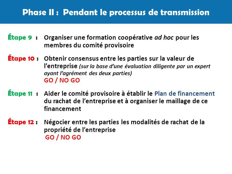 Étape 13 : Sensibiliser le cédant à létablissement de son Plan de gestion de ses avoirs (fiscal, financier, successoral) et lui référer les expertises mobilisables Étape 14 : Aider le cédant à établir un Plan de transfert de ses savoirs Étape 15 : Aider le comité provisoire de la coopérative à établir le Plan daffaires de la future coopérat ive Étape 16 : Conseiller le comité provisoire de la coopérative repreneuse dans lorganisation du mode de gouvernance de la future coopérative Étape 17 : Accompagner la création de la nouvelle coopérative Phase II : Pendant le processus de transmission