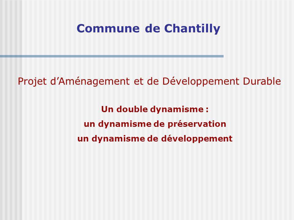 Un double dynamisme : un dynamisme de préservation un dynamisme de développement Commune de Chantilly Projet dAménagement et de Développement Durable