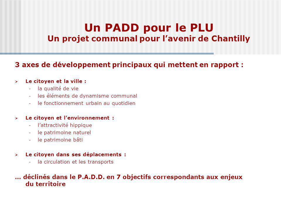 Un PADD pour le PLU Un projet communal pour lavenir de Chantilly 3 axes de développement principaux qui mettent en rapport : Le citoyen et la ville :