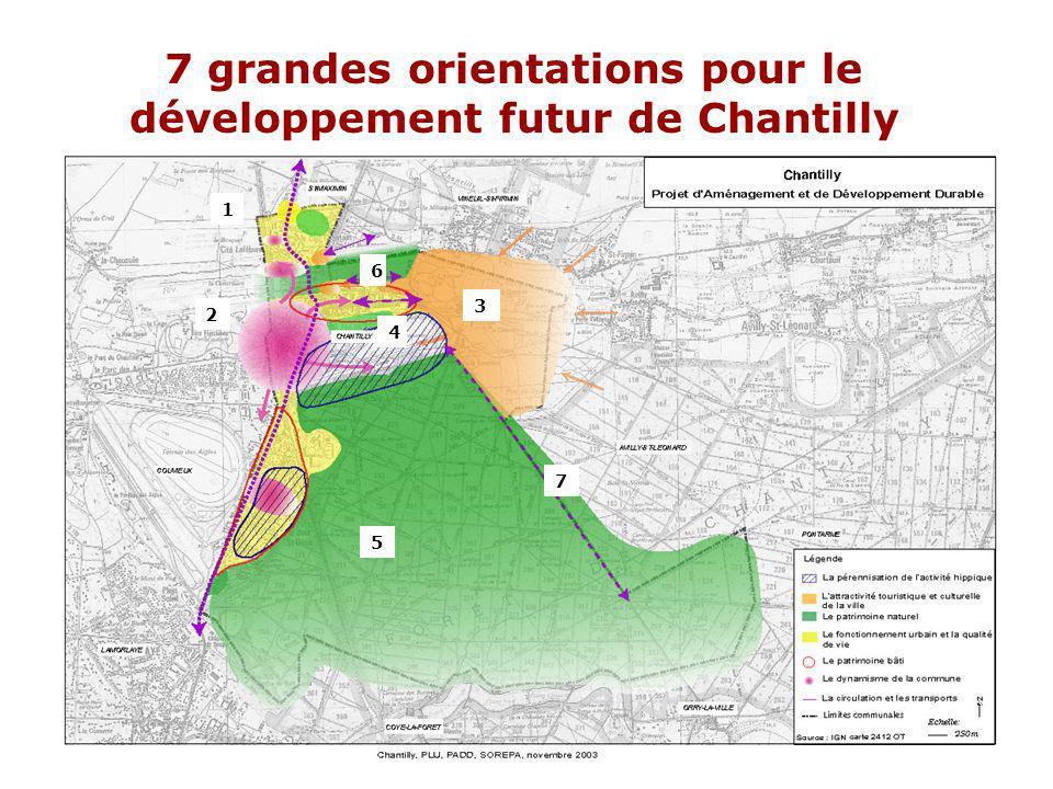 7 grandes orientations pour le développement futur de Chantilly 4 3 5 1 6 2 7