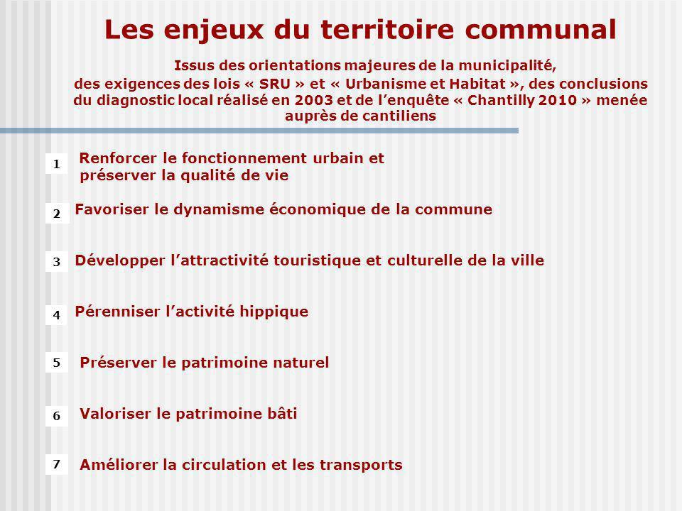 Les enjeux du territoire communal Issus des orientations majeures de la municipalité, des exigences des lois « SRU » et « Urbanisme et Habitat », des