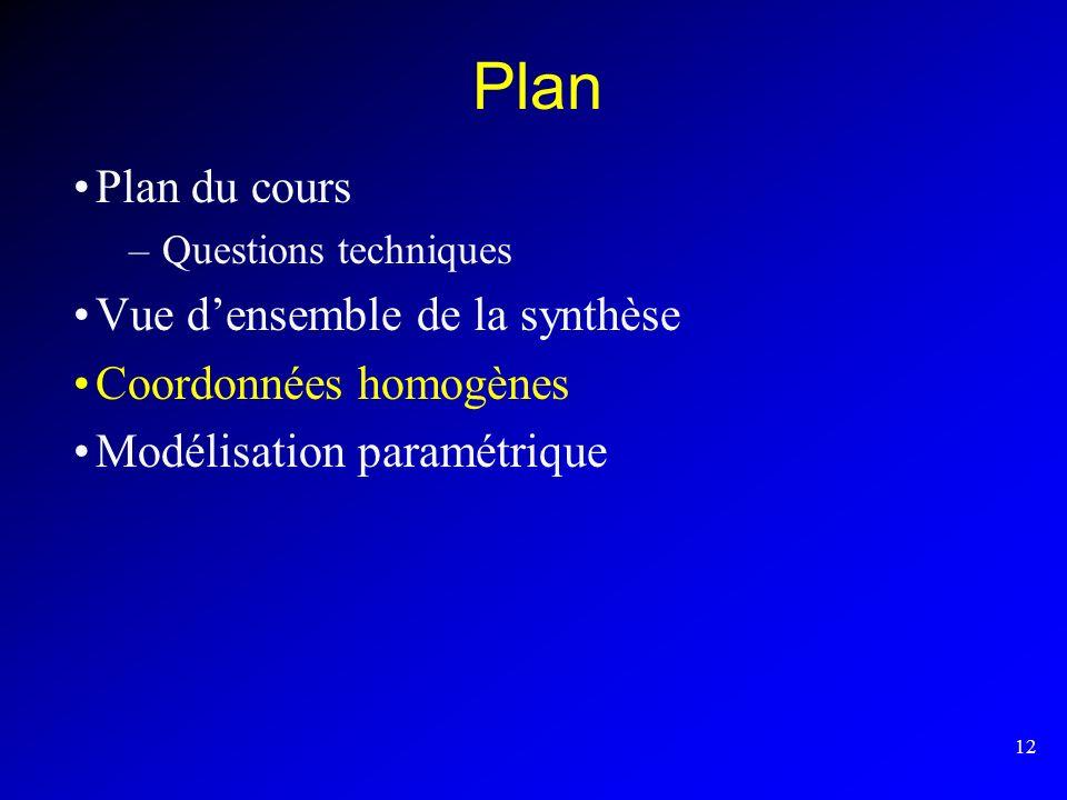 12 Plan Plan du cours –Questions techniques Vue densemble de la synthèse Coordonnées homogènes Modélisation paramétrique