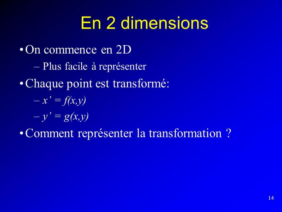 14 En 2 dimensions On commence en 2D –Plus facile à représenter Chaque point est transformé: –x = f(x,y) –y = g(x,y) Comment représenter la transforma