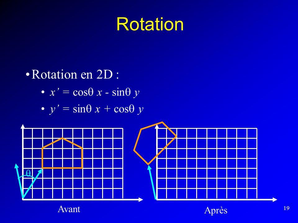 19 Rotation Rotation en 2D : x = cos x - sin y y = sin x + cos y Avant Après