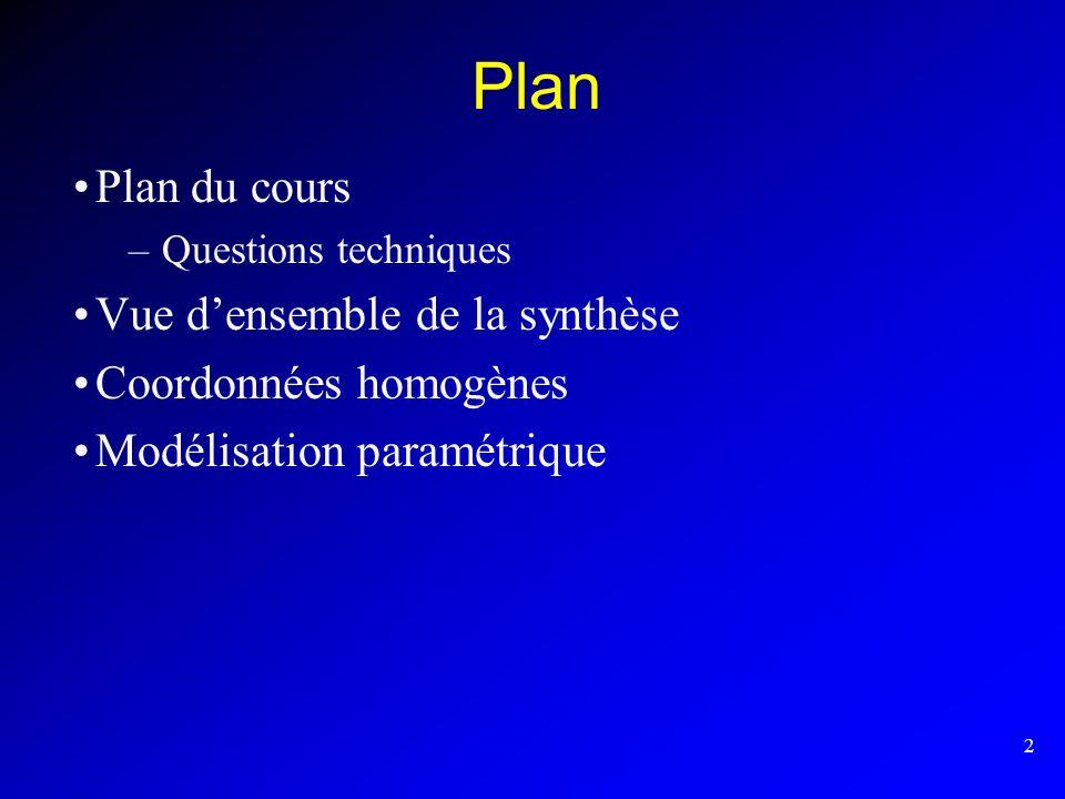2 Plan Plan du cours –Questions techniques Vue densemble de la synthèse Coordonnées homogènes Modélisation paramétrique